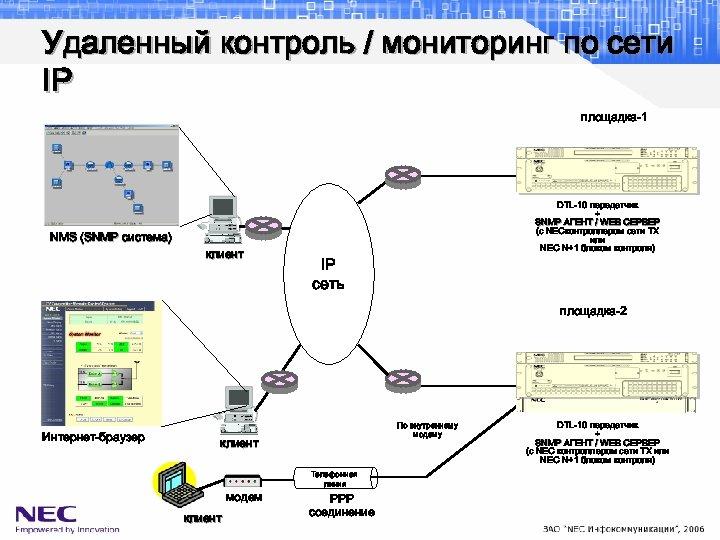 Удаленный контроль / мониторинг по сети IP площадка-1 DTL-10 передатчик + SNMP АГЕНТ /