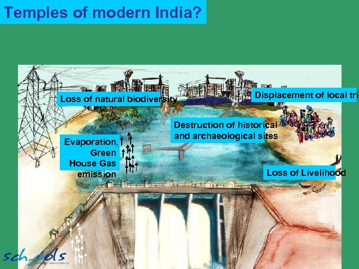 Temples of modern India? Loss of natural biodiversity Evaporation, Green House Gas emission Displacement