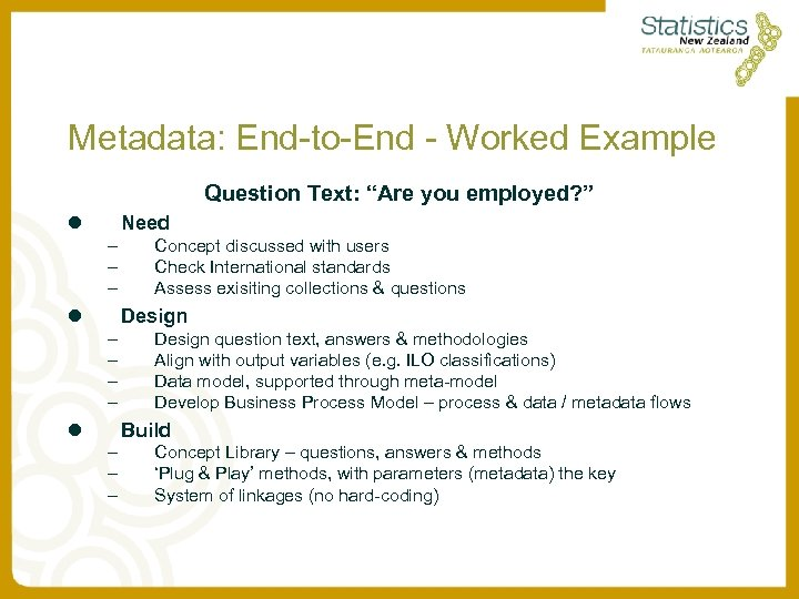 "Metadata: End-to-End - Worked Example Question Text: ""Are you employed? "" l Need –"
