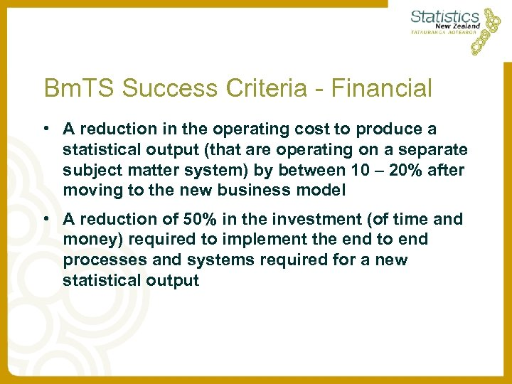 Bm. TS Success Criteria - Financial • A reduction in the operating cost to