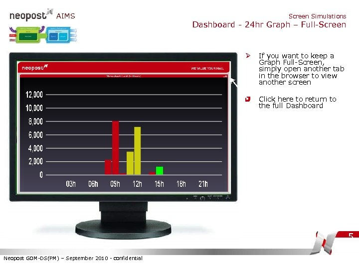 AIMS Screen Simulations Dashboard - 24 hr Graph – Full-Screen Ø If you want
