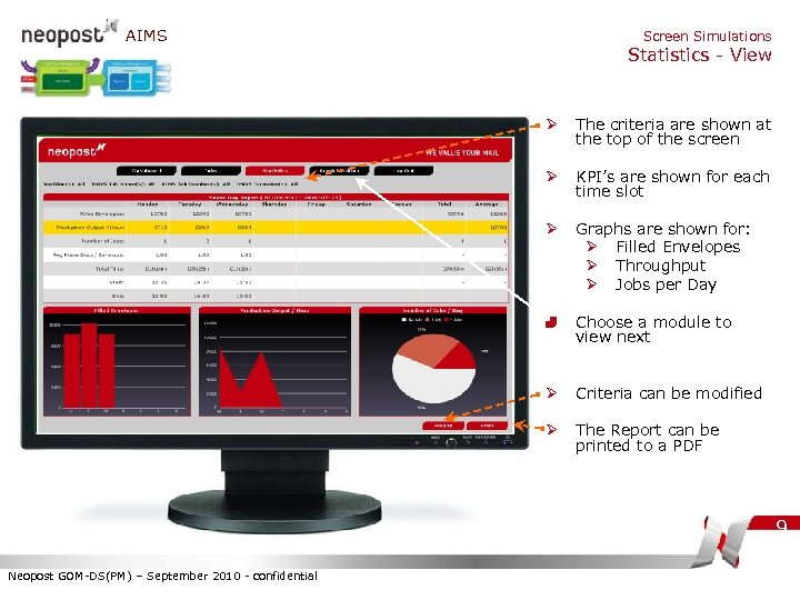 AIMS Screen Simulations Statistics - View Ø The criteria are shown at the top