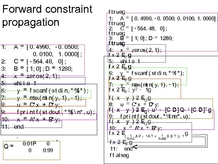 Forward constraint propagation A = [ 0. 4990, - 0. 0500; 0. 0100, 1.