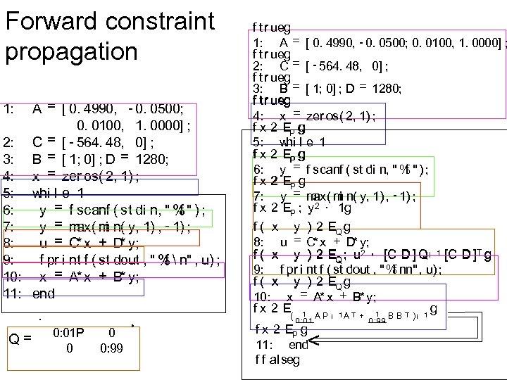 Forward constraint propagation A = [ 0. 4990, - 0. 0500; 0. 0100, 1.