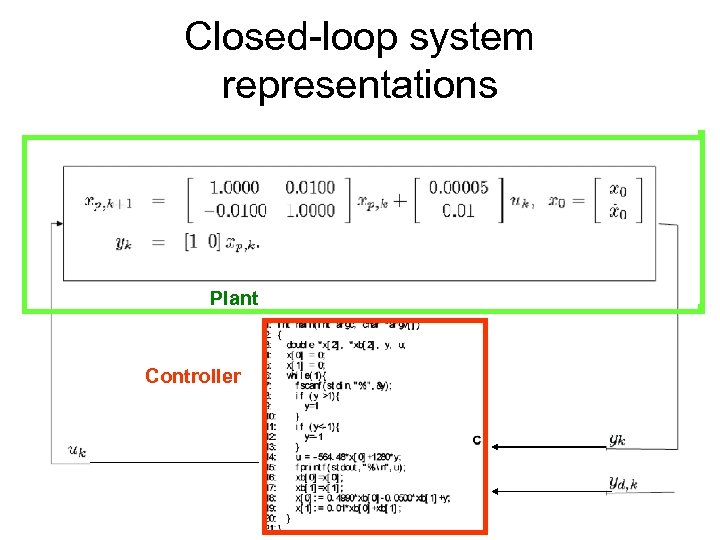 Closed-loop system representations Plant Controller