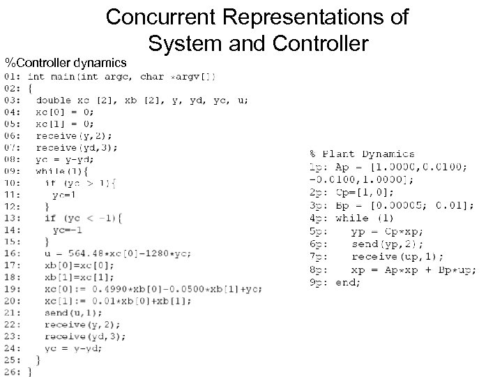 Concurrent Representations of System and Controller %Controller dynamics