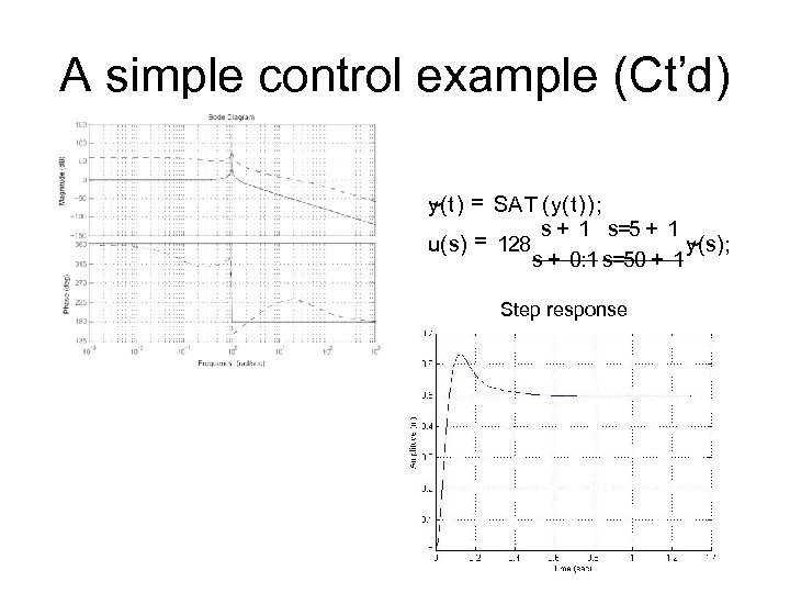 A simple control example (Ct'd) ~ y(t) = SA T (y(t)); s + 1