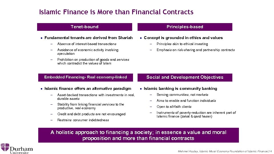 Islamic Finance is More than Financial Contracts Tenet-bound · Fundamental tenants are derived from