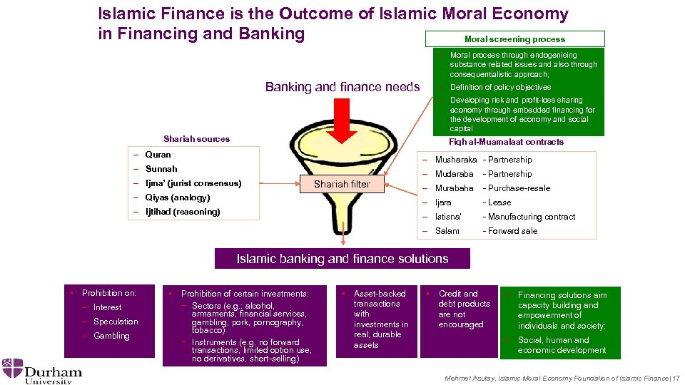 Islamic Finance is the Outcome of Islamic Moral Economy in Financing and Banking Moral