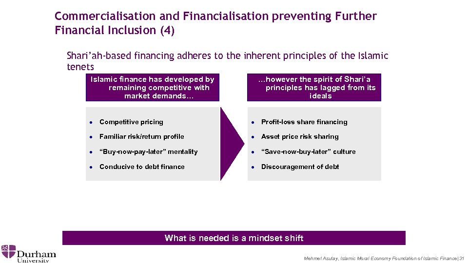 Commercialisation and Financialisation preventing Further Financial Inclusion (4) Shari'ah-based financing adheres to the inherent