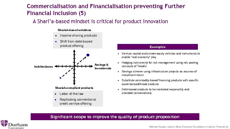 Commercialisation and Financialisation preventing Further Financial Inclusion (5) A Shari'a-based mindset is critical for