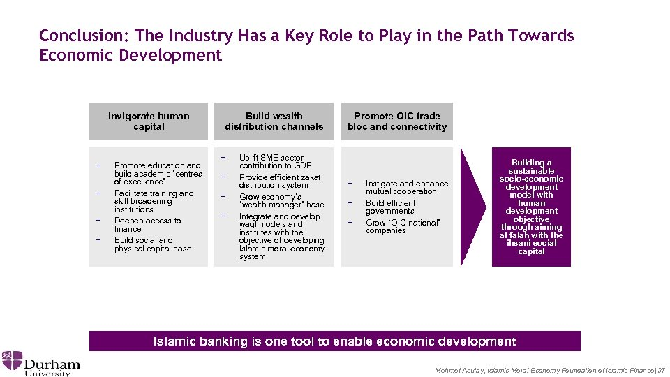 Conclusion: The Industry Has a Key Role to Play in the Path Towards Economic