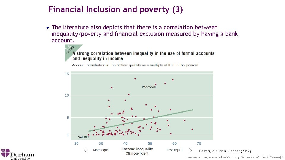Financial Inclusion and poverty (3) · The literature also depicts that there is a