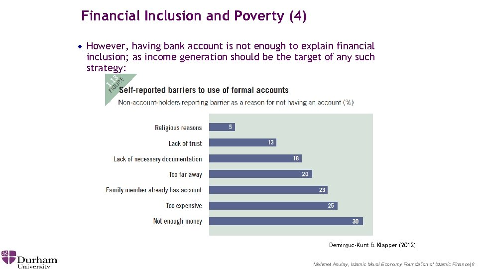 Financial Inclusion and Poverty (4) · However, having bank account is not enough to