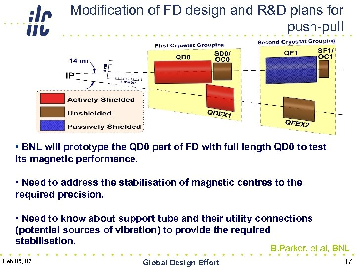 Modification of FD design and R&D plans for push-pull • BNL will prototype the