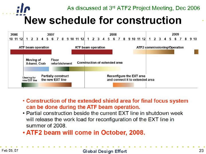 As discussed at 3 rd ATF 2 Project Meeting, Dec 2006 Feb 05, 07