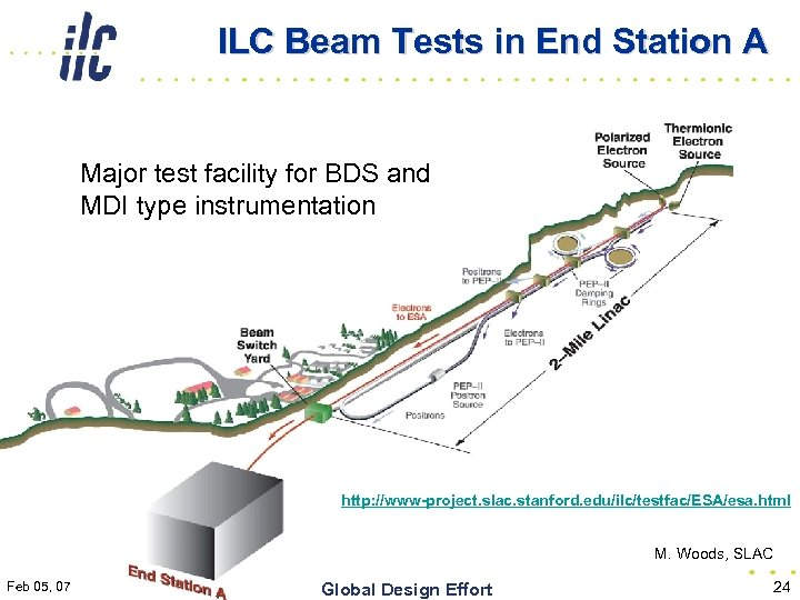 ILC Beam Tests in End Station A Major test facility for BDS and MDI