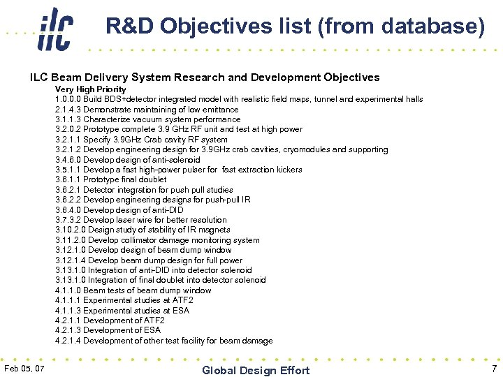 R&D Objectives list (from database) ILC Beam Delivery System Research and Development Objectives Very