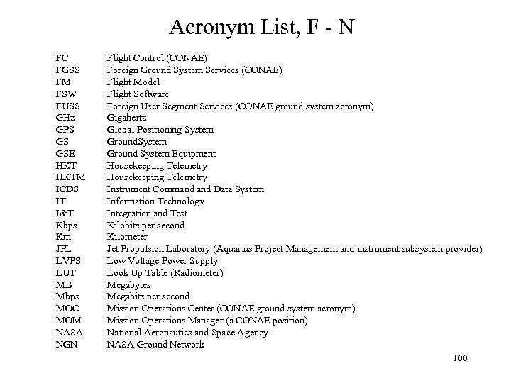 Acronym List, F - N FC FGSS FM FSW FUSS GHz GPS GS GSE