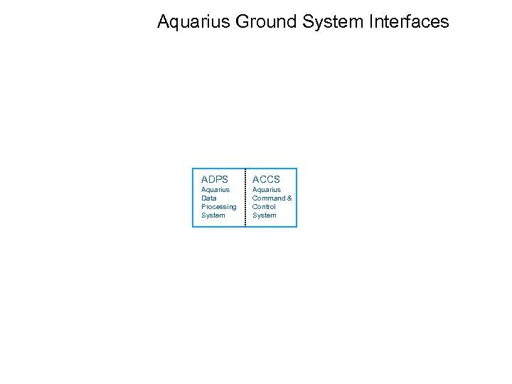 Aquarius Ground System Interfaces ADPS ACCS Aquarius Data Processing System Aquarius Command & Control