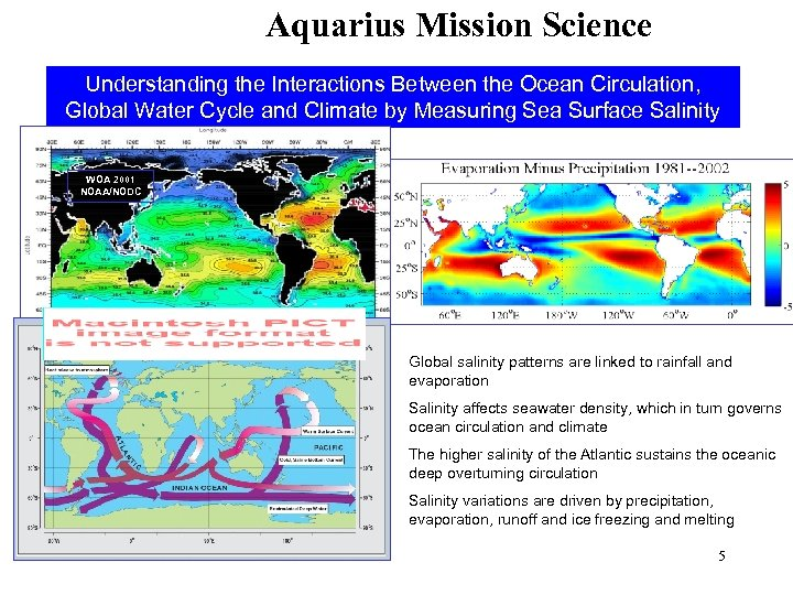 Aquarius Mission Science Understanding the Interactions Between the Ocean Circulation, Global Water Cycle and