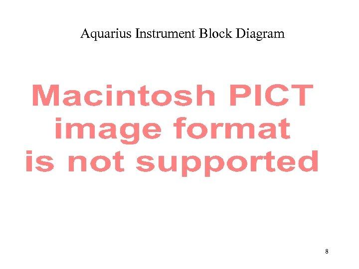 Aquarius Instrument Block Diagram 8