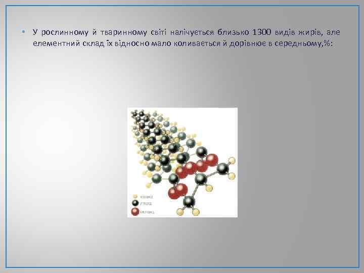 • У рослинному й тваринному світі налічується близько 1300 видів жирів, але елементний
