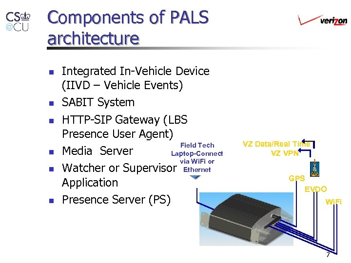 Components of PALS architecture n n n Integrated In-Vehicle Device (IIVD – Vehicle Events)