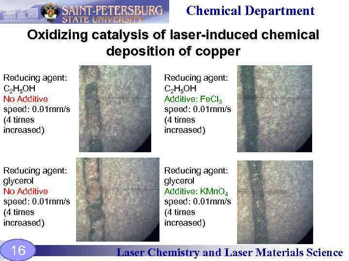Chemical Department Laser-induced Copper Deposition from