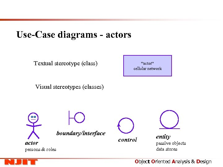 """Use-Case diagrams - actors Textual stereotype (class) """"actor"""" cellular network Visual stereotypes (classes) boundary/interface"""