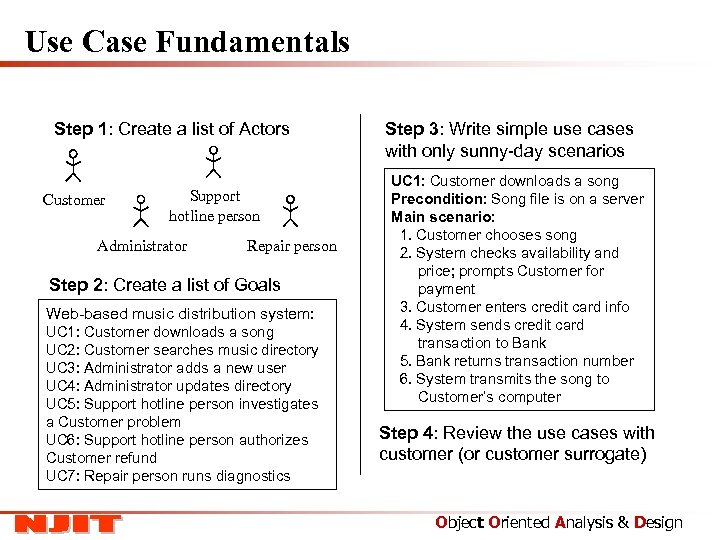 Use Case Fundamentals Step 1: Create a list of Actors Customer Support hotline person