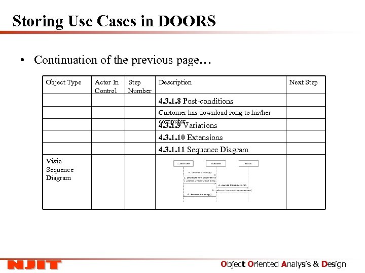 Storing Use Cases in DOORS • Continuation of the previous page… Object Type Actor