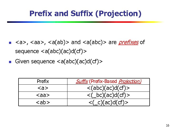 Prefix and Suffix (Projection) n <a>, <a(ab)> and <a(abc)> are prefixes of sequence <a(abc)(ac)d(cf)>
