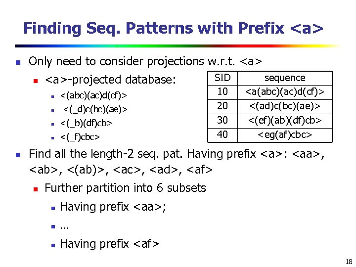 Finding Seq. Patterns with Prefix <a> n Only need to consider projections w. r.
