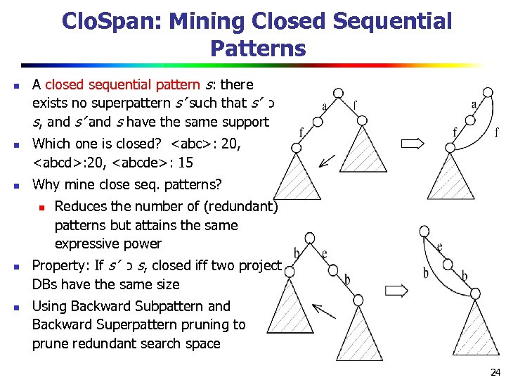 Clo. Span: Mining Closed Sequential Patterns n n n A closed sequential pattern s: