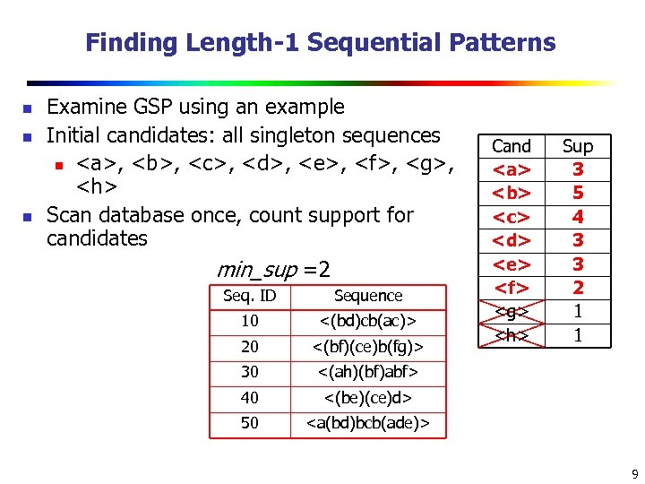 Finding Length-1 Sequential Patterns n n n Examine GSP using an example Initial candidates: