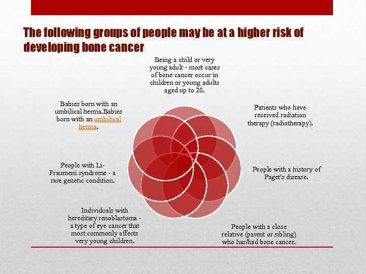 The following groups of people may be at a higher risk of developing bone