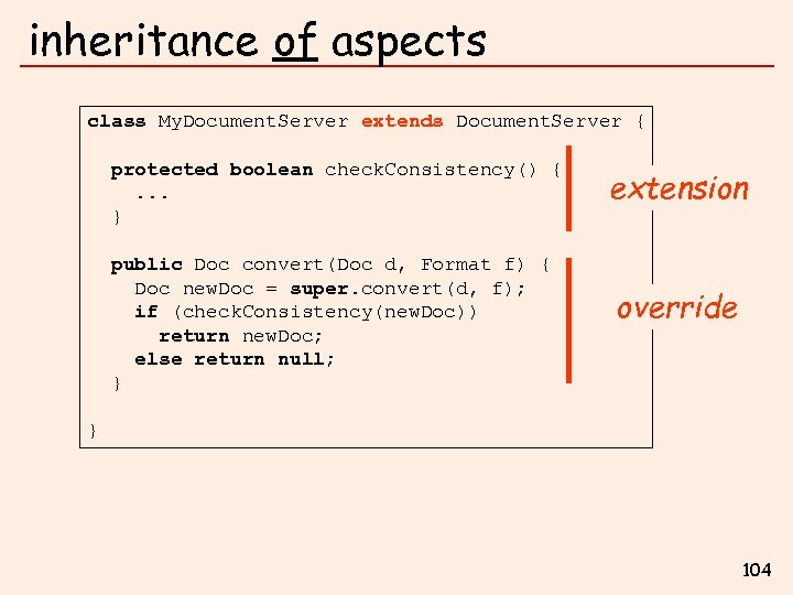 inheritance of aspects class My. Document. Server extends Document. Server { protected boolean check.