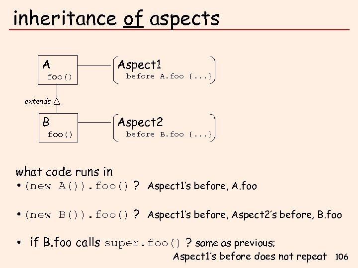 inheritance of aspects A foo() Aspect 1 before A. foo {. . . }