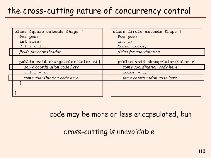 the cross-cutting nature of concurrency control class Square extends Shape { Pos pos; int