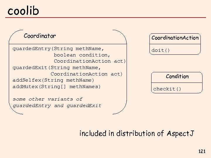 coolib Coordinator Coordination. Action guarded. Entry(String meth. Name, boolean condition, Coordination. Action act) guarded.
