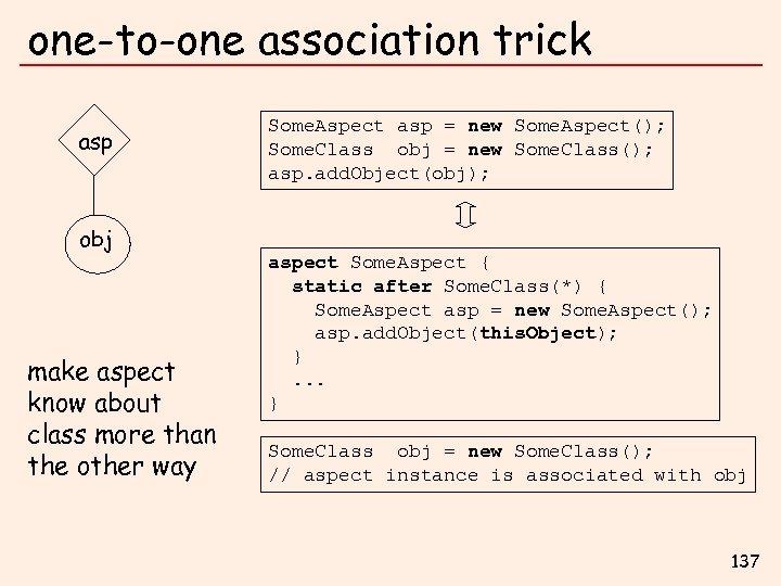 one-to-one association trick asp Some. Aspect asp = new Some. Aspect(); Some. Class obj