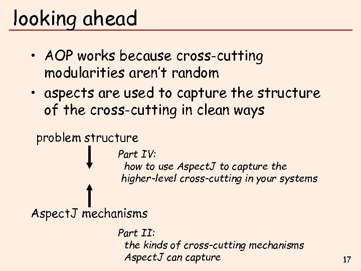 looking ahead • AOP works because cross-cutting modularities aren't random • aspects are used
