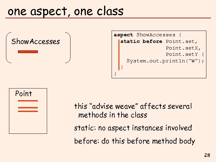 one aspect, one class Show. Accesses aspect Show. Accesses { static before Point. set,