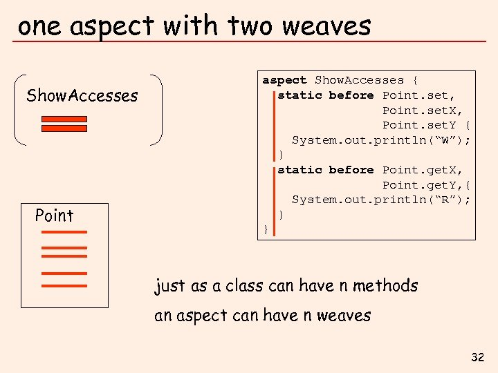 one aspect with two weaves Show. Accesses Point aspect Show. Accesses { static before