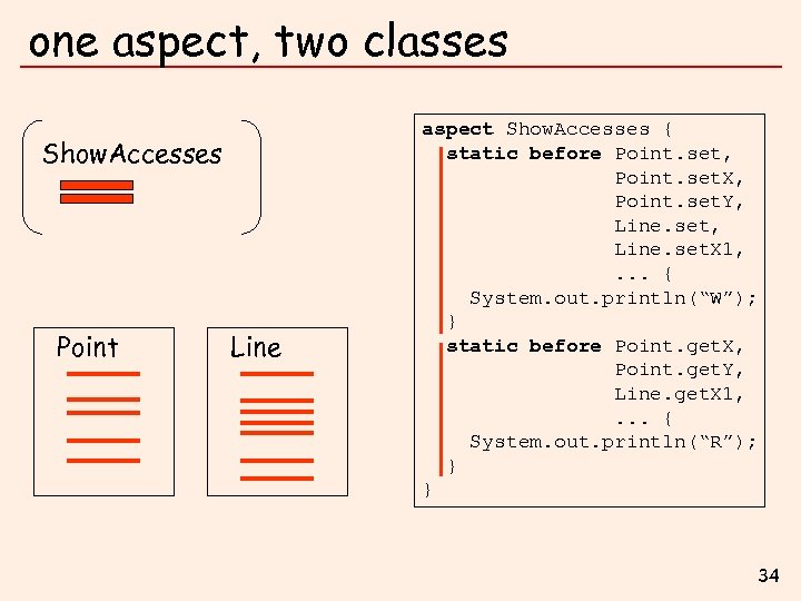 one aspect, two classes Show. Accesses Point Line aspect Show. Accesses { static before