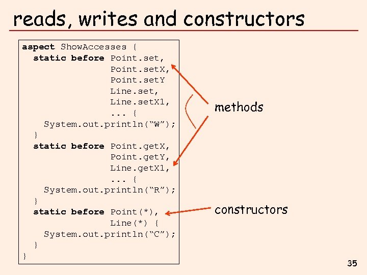 reads, writes and constructors aspect Show. Accesses { static before Point. set, Point. set.