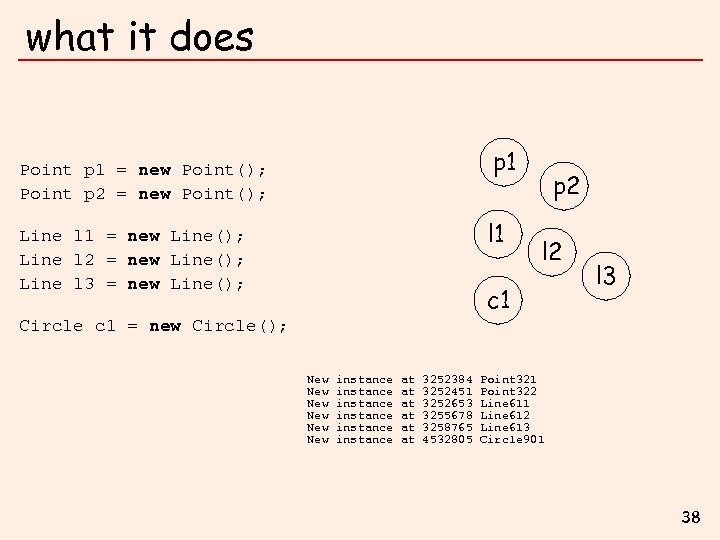 what it does p 1 Point p 1 = new Point(); Point p 2