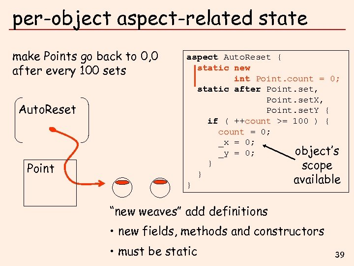 per-object aspect-related state make Points go back to 0, 0 after every 100 sets