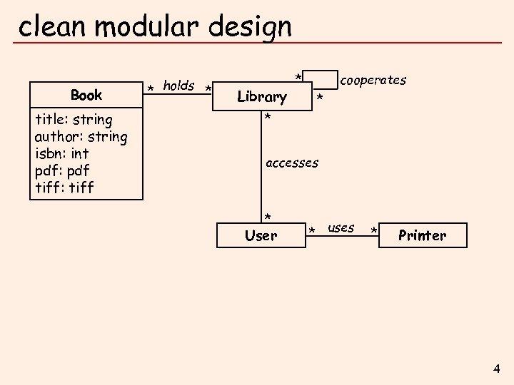 clean modular design Book title: string author: string isbn: int pdf: pdf tiff: tiff